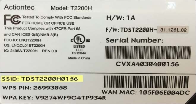 serial number and password