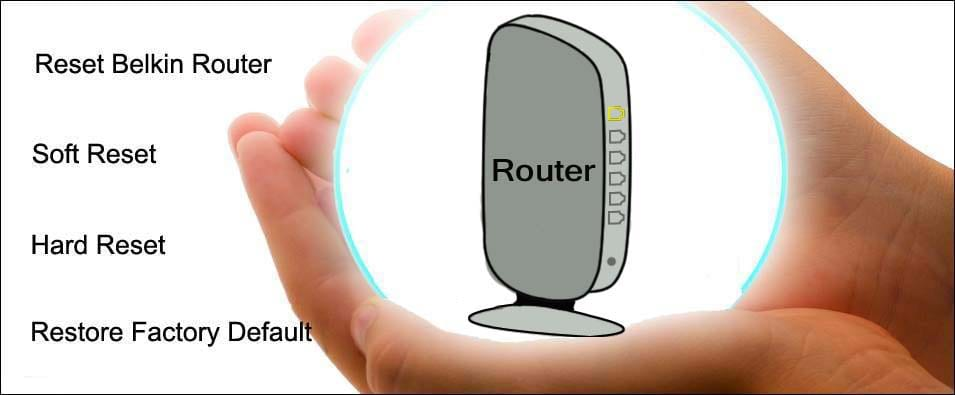 Reset-belkin-router-by-safe-ways
