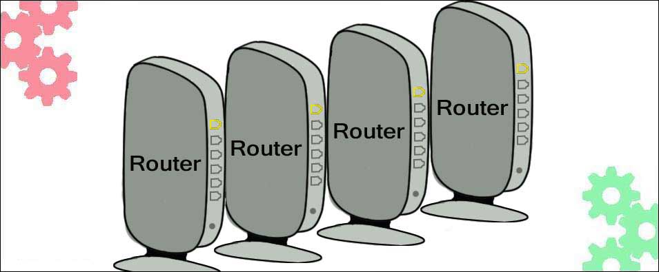 How to Setup Belkin Wireless Router – BelkinRangeSetup