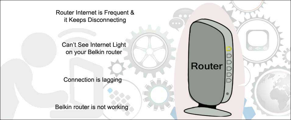 Troubleshoot All Belkin Router Internet Related Problems