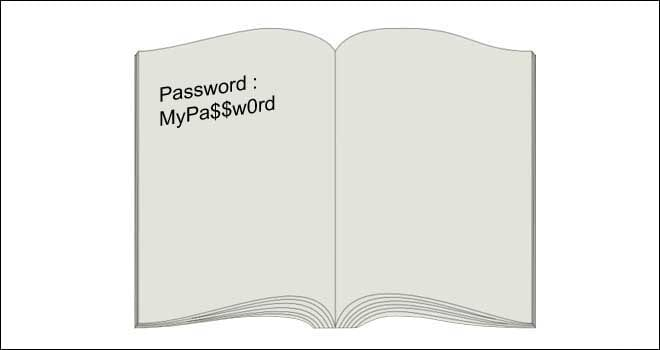 tag your password