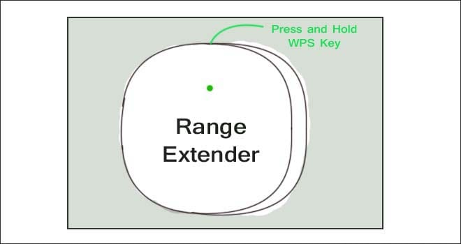 Press and hold wps key x