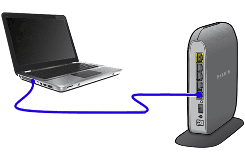 belkin to Laptop connection