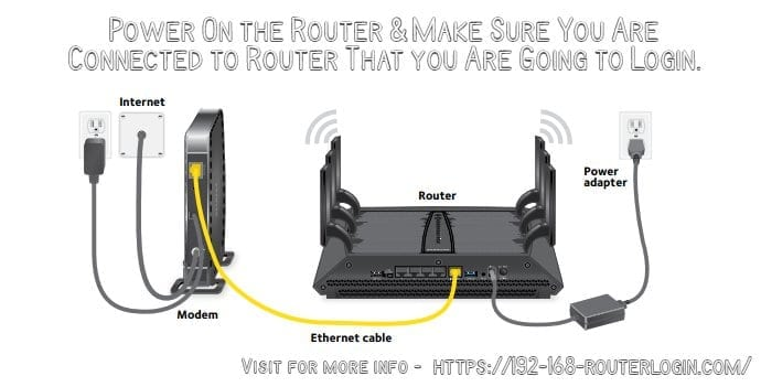 Connection From Router to Modem