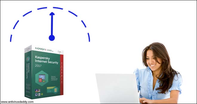 kaspersky reviews and performance
