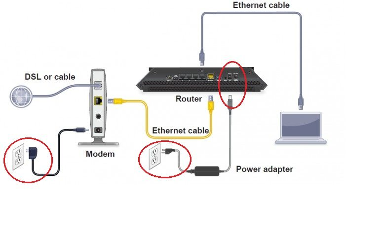r8000_cable-your-router